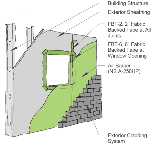 Air Barrier NS-A250